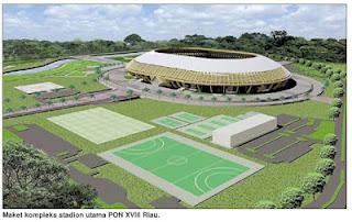 Stadion Sepakbola Terbaik di Indonesia